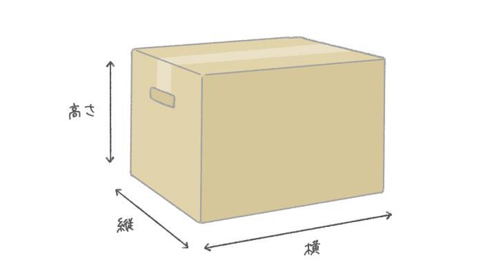 荷物のサイズ